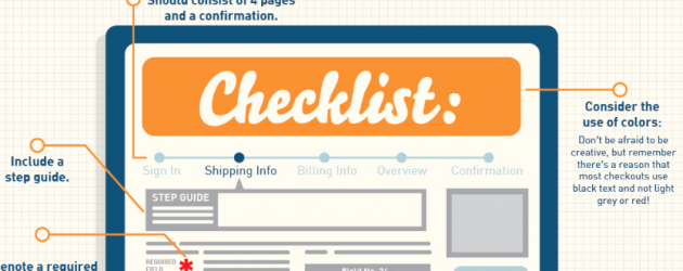 Infographic: Shopping Cart Experience
